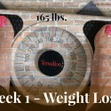 A More Balanced Lifestyle Through Weight Loss