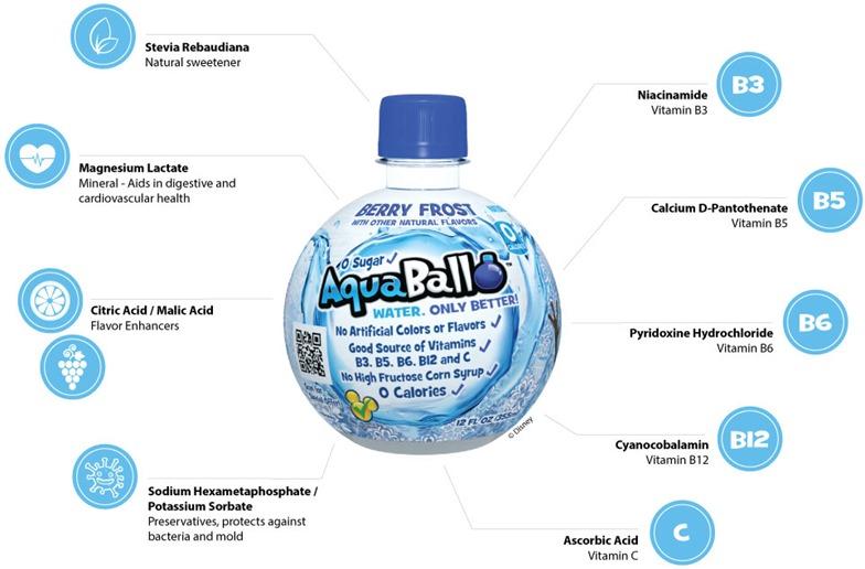 facts-behind-AquaBall