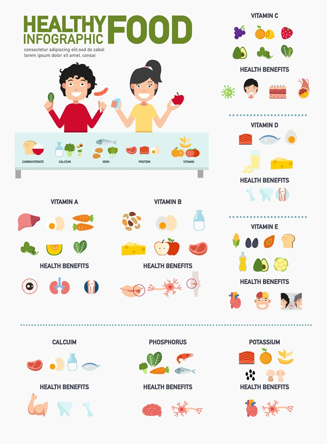 Healthy food infographics.